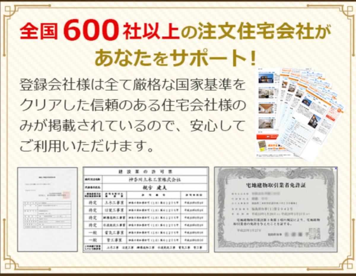 タウンライフ_口コミ_登録会社